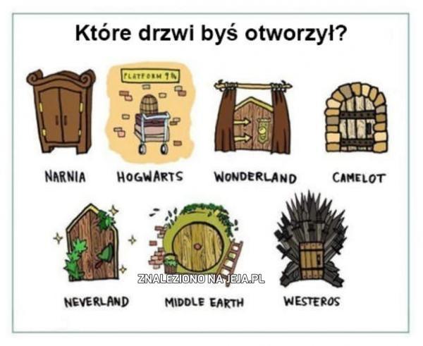 Które drzwi byś otworzył?