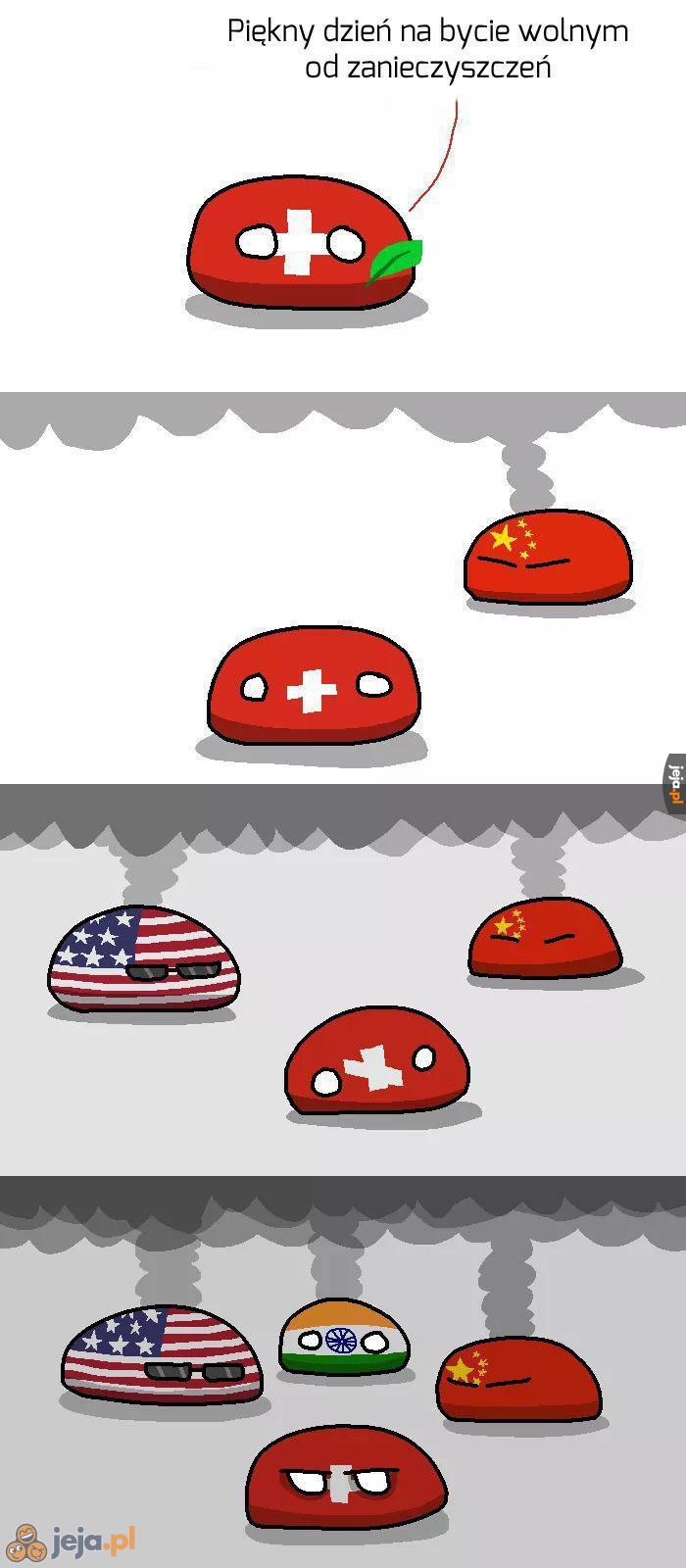 Szwajcaria a zanieczyszczenia