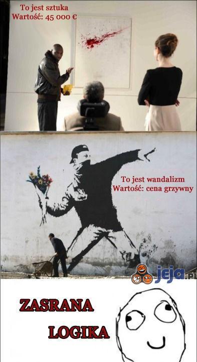 Sztuka i Wandalizm