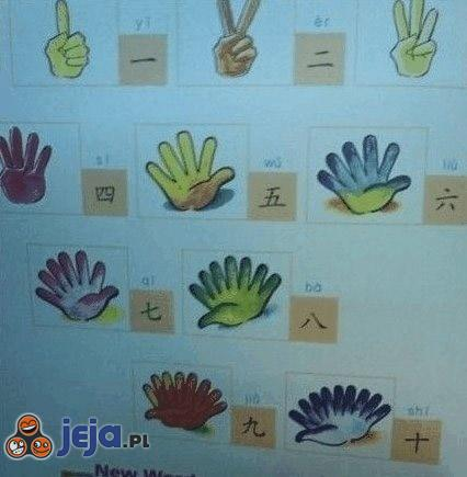 Liczenie na palcach w chińskim podręczniku