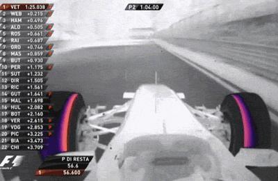 Kamera termowizyjna w wyścigu