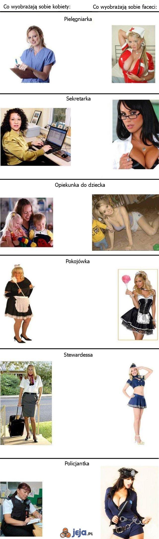 Wyobraźnia kobiet i mężczyzn