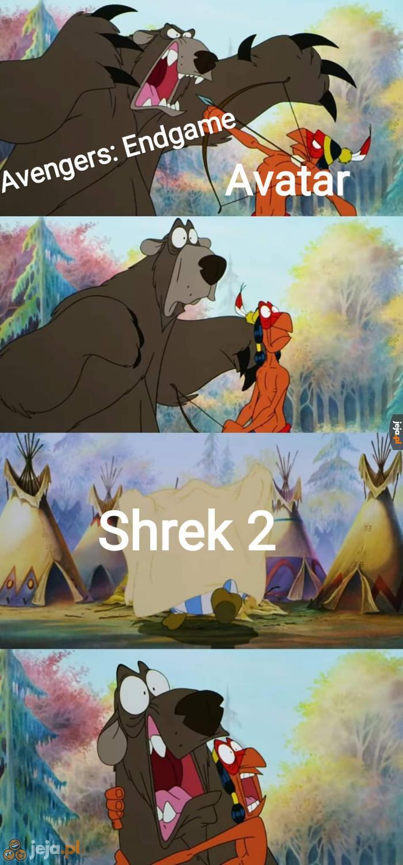 Każdy i tak wie jaki film był najlepszy