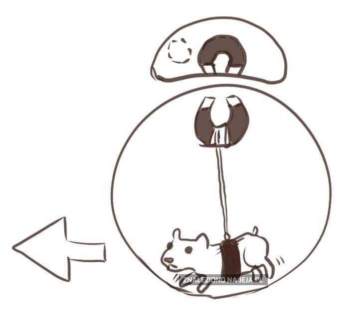 Jak działa BB-8