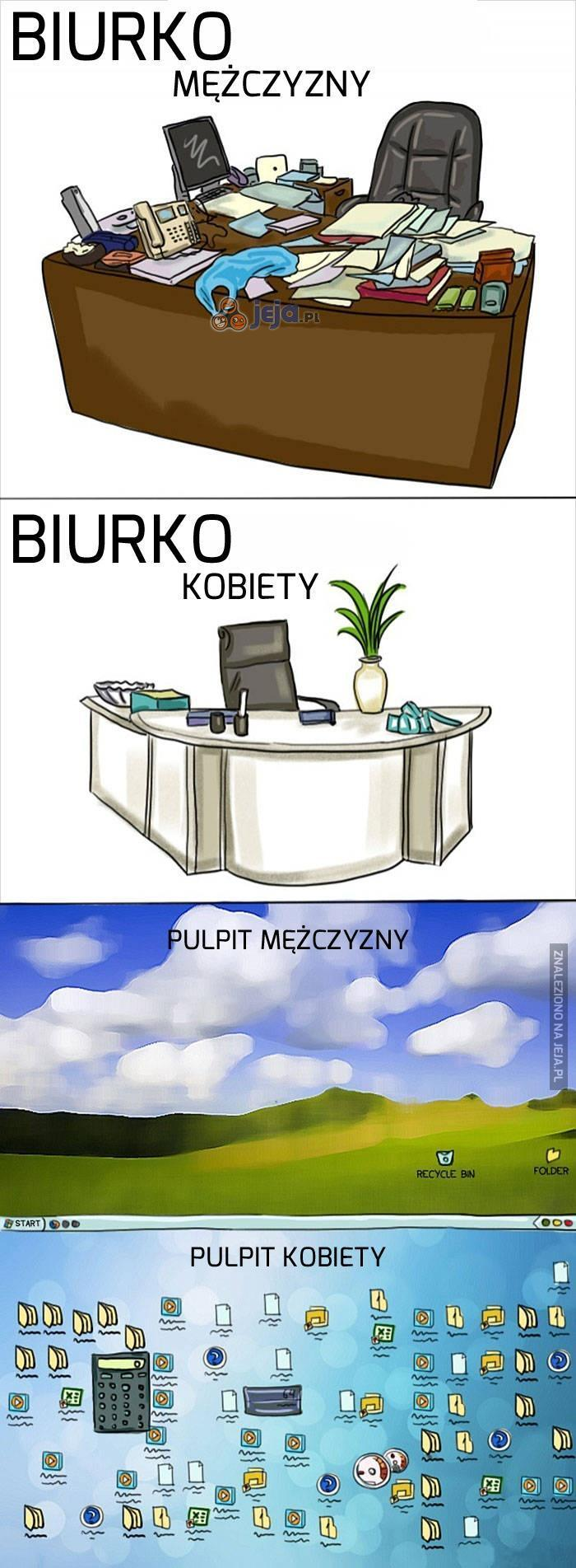 Nasze biurka i pulpity