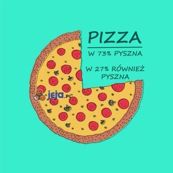 Cała prawda o pizzy