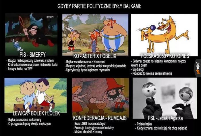 Polskie partie polityczne jako kreskówki
