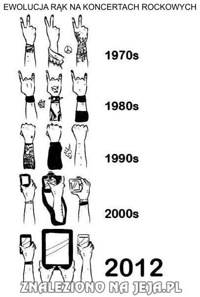 Ewolucja rąk w czasie koncertów