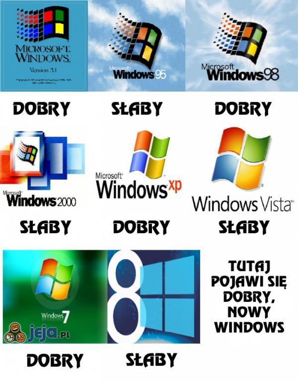 Microsoft, czekamy na wasz ruch