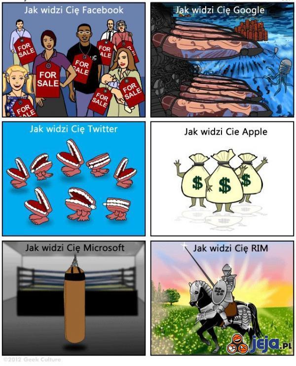 Jak widzą Cię korporacje
