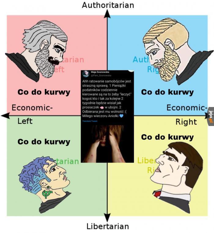 Centryzm ma swoje słabe strony