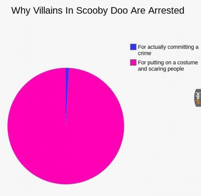 Nie wiedziałem, że to przestępstwo