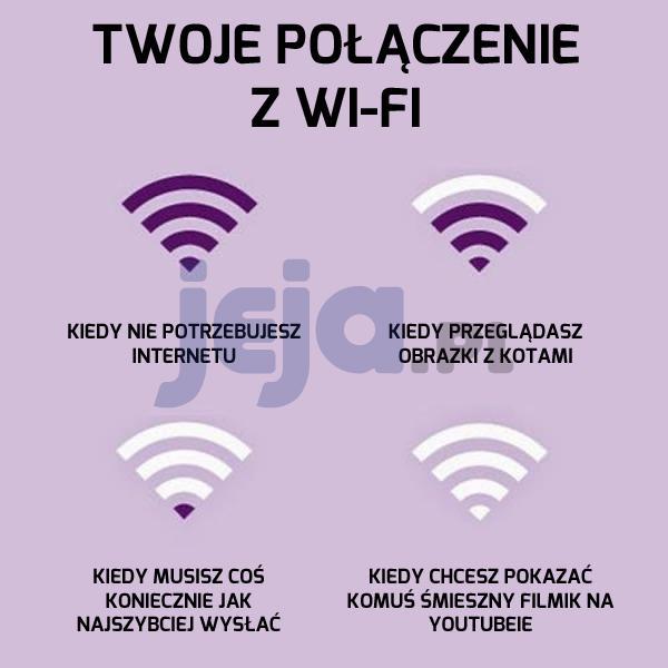 Twoje połączenie z Wi-Fi