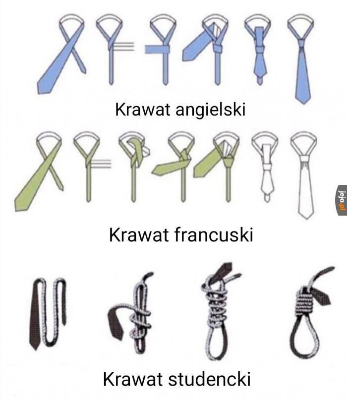 Znasz te węzły?