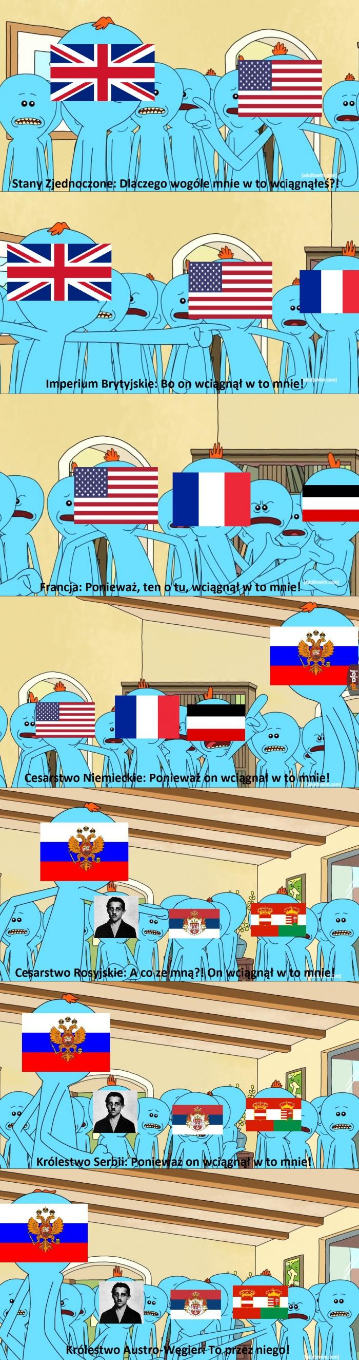 I wojna światowa w pigułce