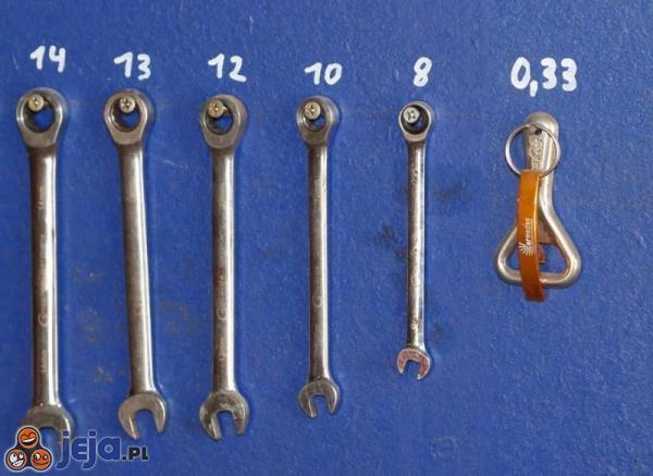 Klucze niezbędne w garażu