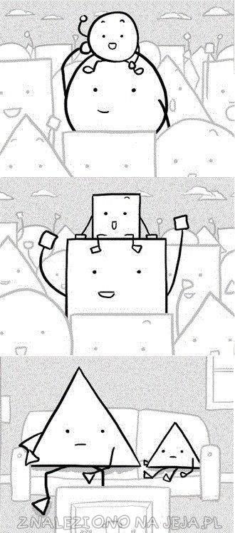 Problemy z geometrią