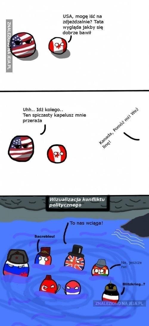 Konflikt polityczny