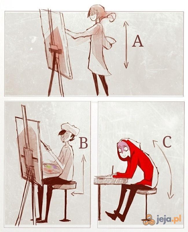 Różne pozycje artystów