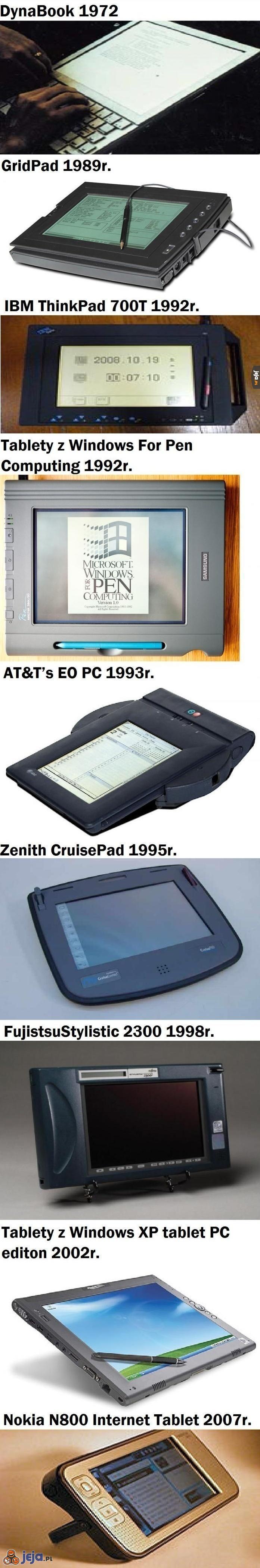 Historia tabletu