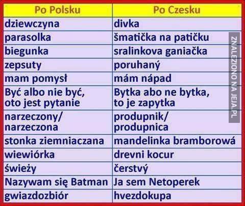 Ach ten czeski
