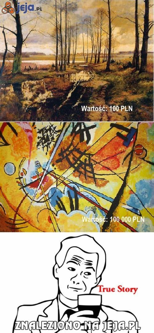 Wartość obrazów
