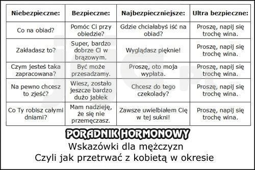 Poradnik hormonowy