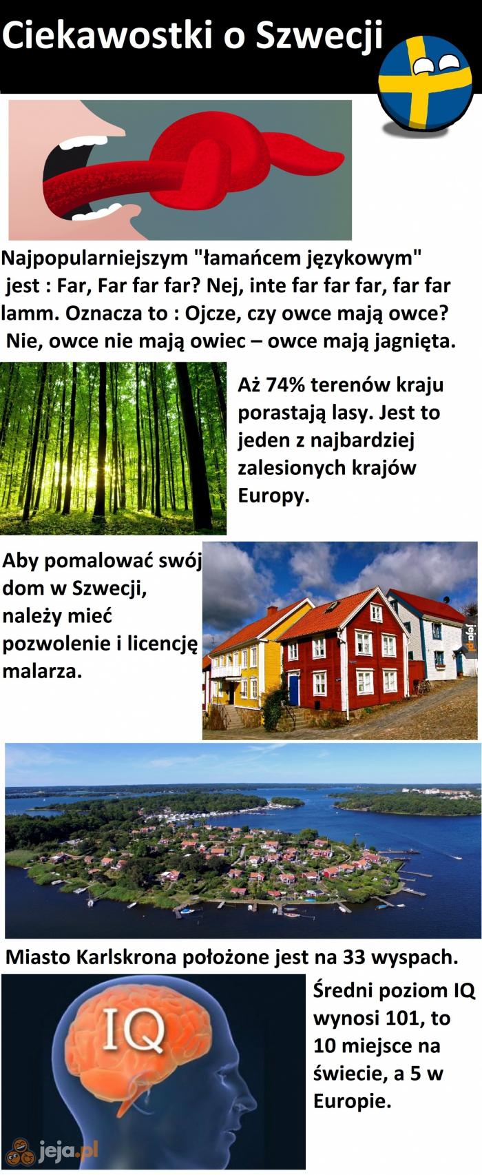 Ciekawostki o Szwecji