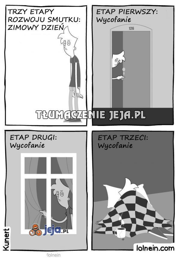 Etap czwarty: depresja