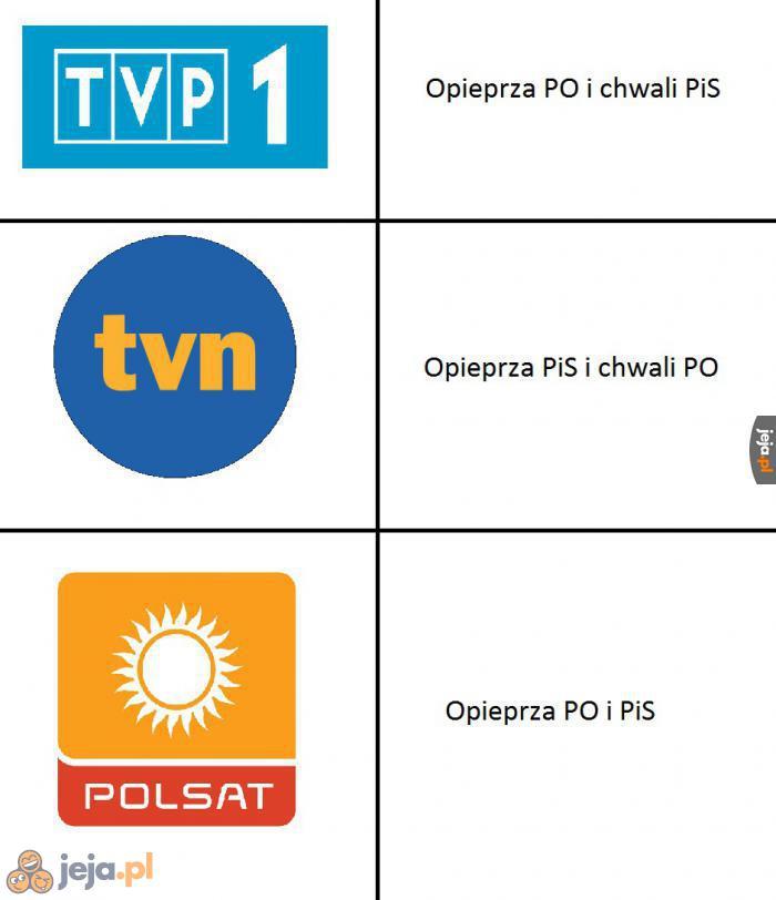 Logika polskich stacji telewizyjnych