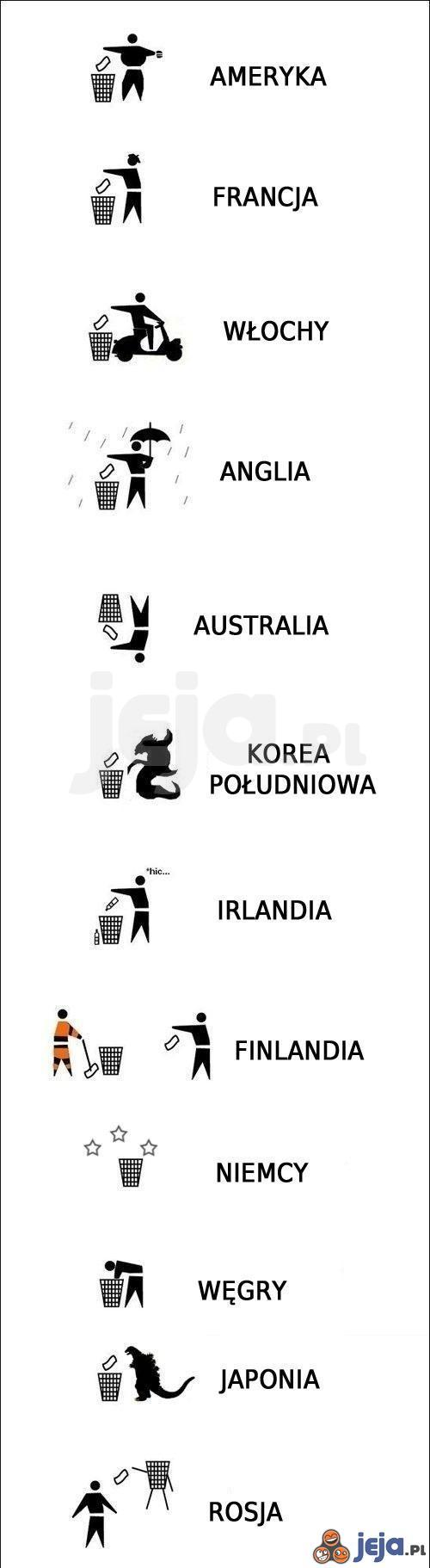 Oznaczenia na produktach różnych krajów