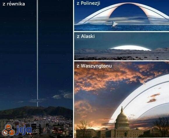 Gdyby Ziemia miała pierścień, mielibyśmy taki widok: