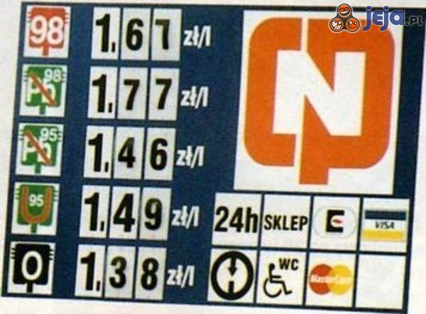 CPN 1997 rok