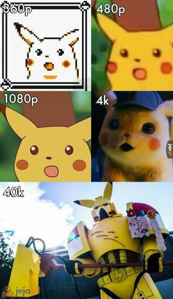 Pikachu w różnych rozdzielczościach