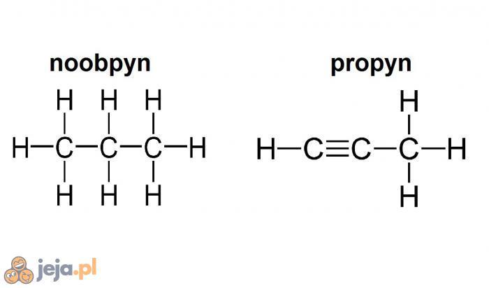 Chemiczne śmieszki
