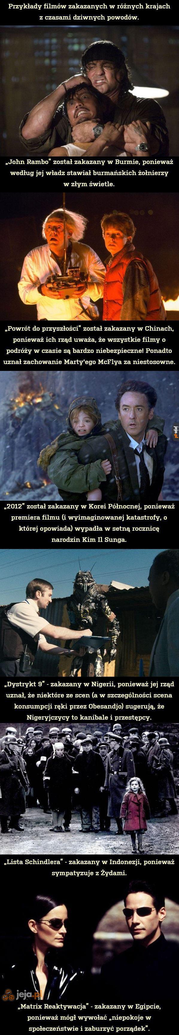 Ciekawostki filmowe