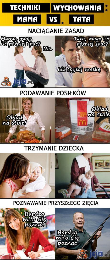 Techniki wychowania: mama vs tata