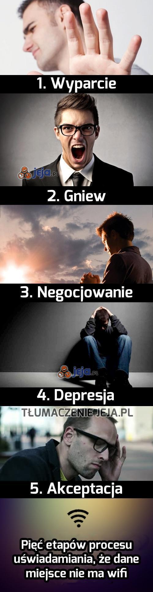 5 etapów uświadamiania