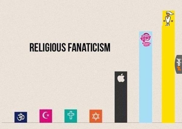 Fanatyzm religijny