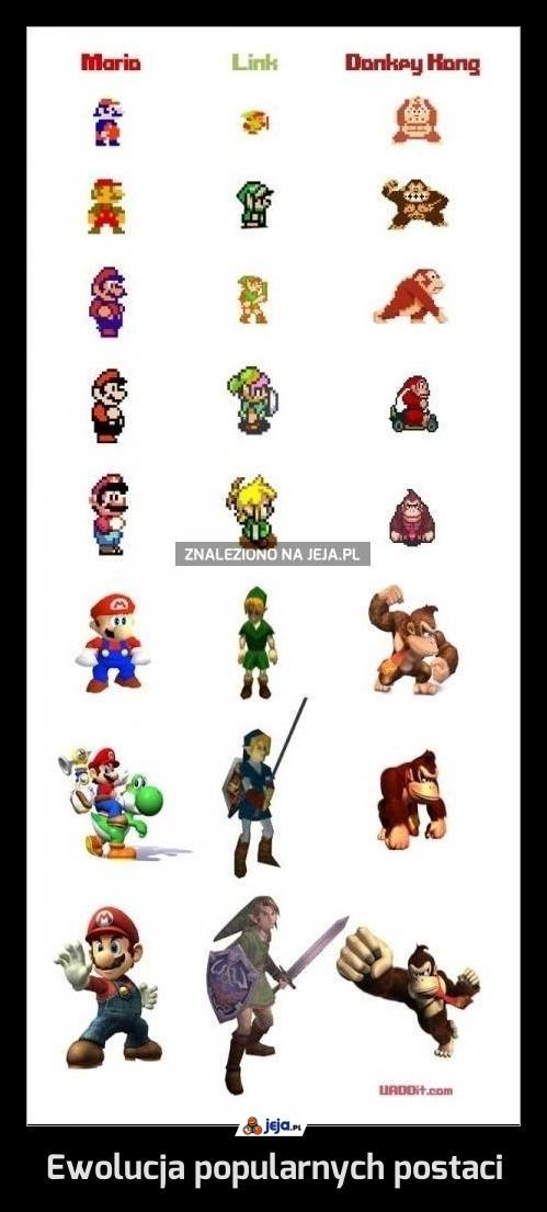 Ewolucja popularnych postaci