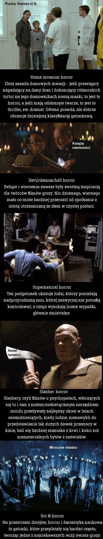 Odnogi horroru
