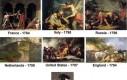 Sztuka XVIII wieku