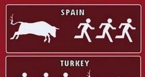 Powody pośpiechu w różnych krajach