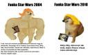 Silne kobiety od zawsze były obecne w świecie Star Wars