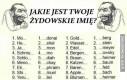 Jakie jest Twoje żydowskie imię?