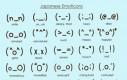 Japońskie emotikony