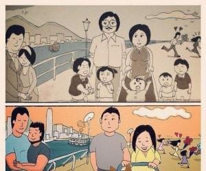 Dawniej i dziś: wskaż różnice