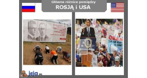 Rosja vs USA - Wyborcy