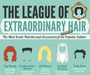 Najdziwniejsze fryzury z kreskówek i filmów
