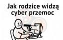 Cyber przemoc